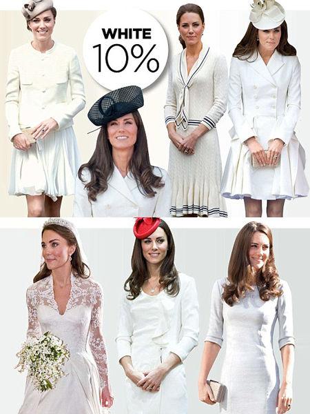凯特的白色装扮