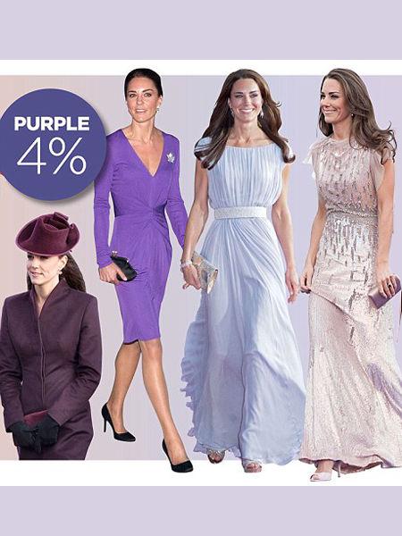 凯特的紫色装扮高贵性感