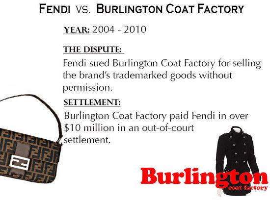 Fendi VS Burlington风衣制造商